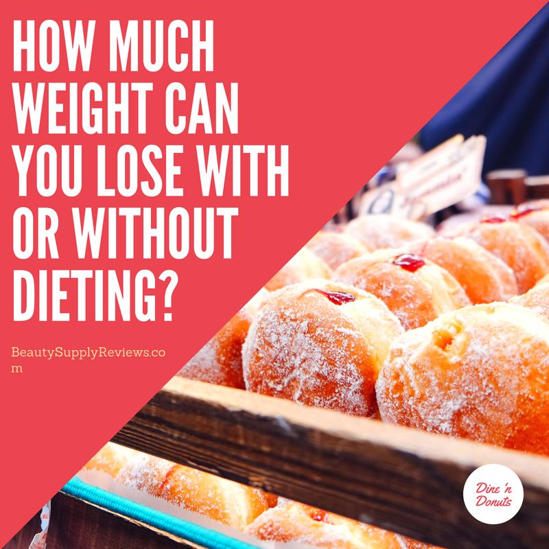 How Much Weight Can You Lose with or without Dieting