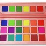 Best Pigment Eyeshadow